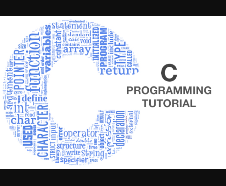 Basic C Programming What Is Constants In C Techno Knowledgey